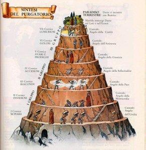 Purgatoriul după Dante